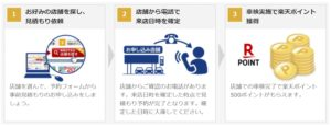 楽天CAR車検_9